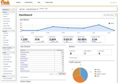 open_web_analytics_best_wordpress_statistics_and_analytics_plugins