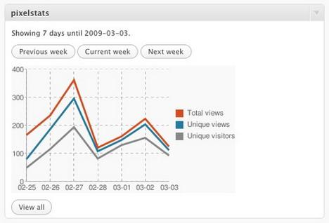 pixelstats_best_wordpress_statistics_and_analytics_plugins