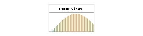 social_traffic_monitor_best_wordpress_statistics_and_analytics_plugins