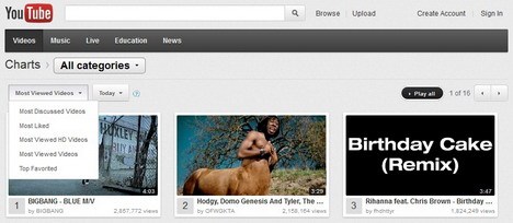 youtube_charts_best_tools_to_find_new_and_popular_videos