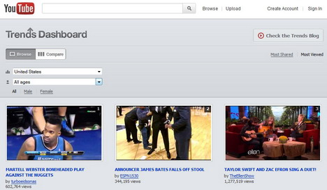 youtube_trends_dashboard_best_tools_to_find_new_and_popular_videos