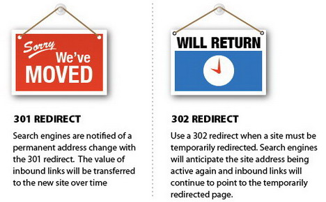 301_and_302_redirects_explained_best_seo_infographics