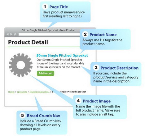 5_tips_for_optimizing_an_ecommerce_product_detail_page_best_seo_infographics