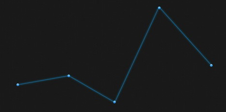 css3_graph_animation_best_css3_animation_demos
