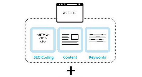 getting_ranked_the_long_tail_keyword_equation_best_seo_infographics