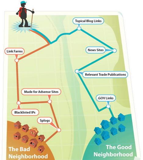 link_blazing_to_the_good_neighborhood_best_seo_infographics