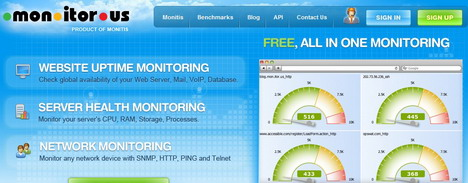 monitor_us_best_free_web_services_to_monitor_website_uptime_downtime