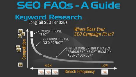 seo_faqs_a_guide_best_seo_infographics