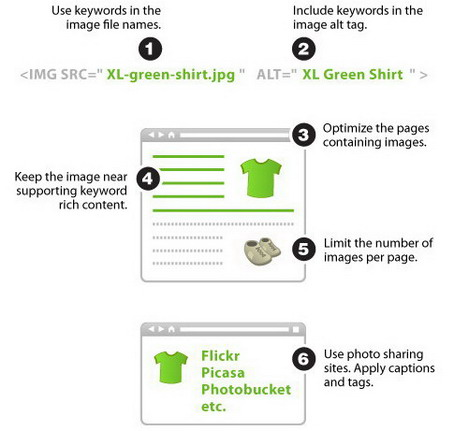 six_simple_steps_to_image_optimization_best_seo_infographics