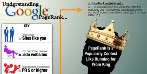 understanding_google_pagerank_best_seo_infographics