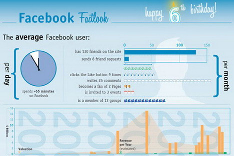 facebook_factbook_social_media_infographics