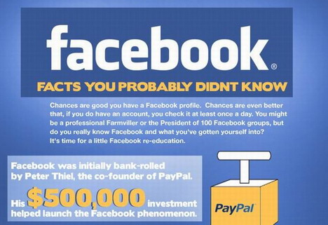 facebook_facts_you_probably_didnt_know_social_media_infographics
