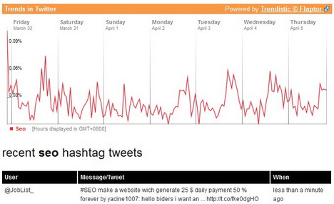 hashtags_org_best_twitter_hashtag_tools