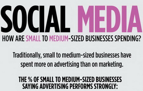 how_are_small_to_medium_sized_businesses_spending_social_media_infographics