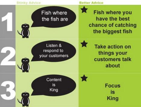 how_should_i_use_social_media_infographics