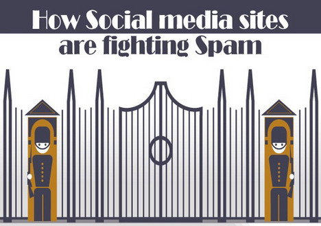how_social_media_sites_are_fighting_spam_social_media_infographics