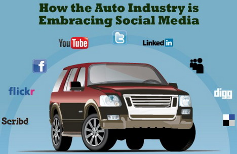 how_the_auto_industry_is_embracing_social_media_infographics