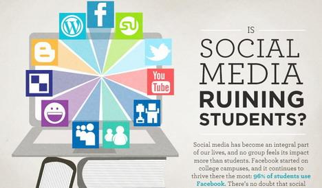 is_social_media_ruining_students_social_media_infographics