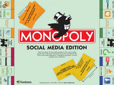 monopoly_social_media_edition_social_media_infographics