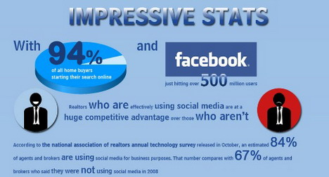 real_estate_social_media_infographic