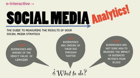 social_media_analytics_infographics