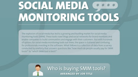 social_media_monitoring_tools_social_media_infographics