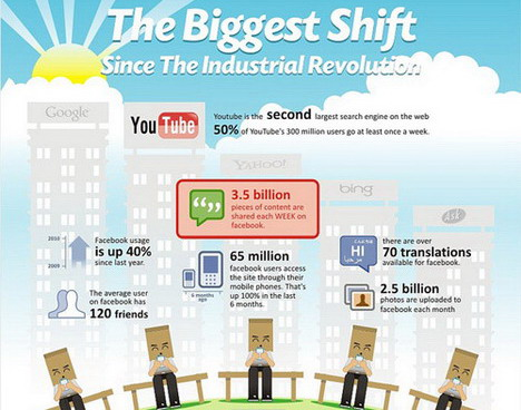 the_biggest_shift_social_media_infographics