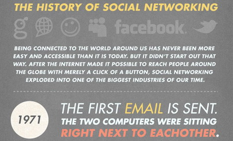 the_history_of_social_networking_social_media_infographics