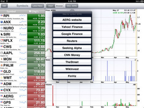 stockspy_hd_stock_market_investor_news_for_ipad
