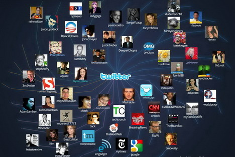 best_twitter_tools_to_find_follow_favorite_celebrities