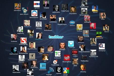 best_twitter_tools_to_find_follow_favorite_celebrities