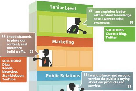 building_a_company_with_social_media