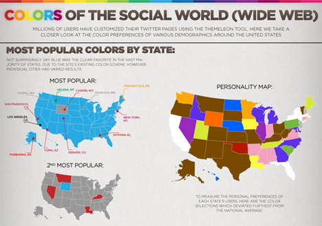 colors_of_the_social_world_wide_web