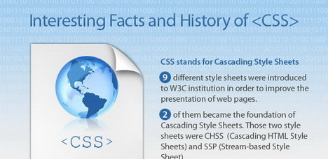 css_infographic_interesting_facts_history