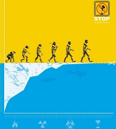 evolution_of_global_warming