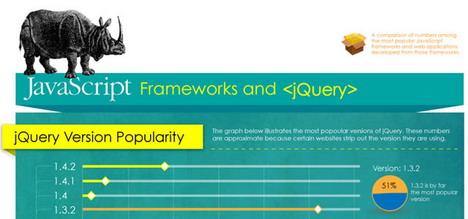 javascript_framework_popularity