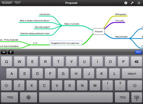 mindnode_ipad_design_drawing_apps