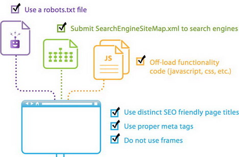 seo_check_list