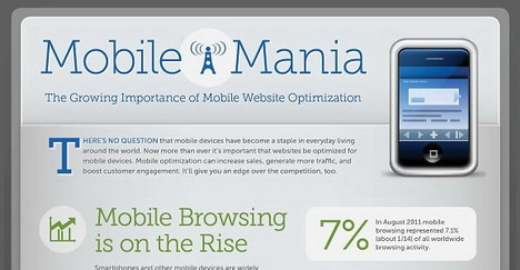 the_growing_importance_of_mobile_website_optimization