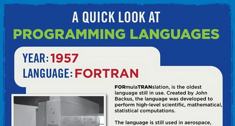 the_history_of_programming_languages