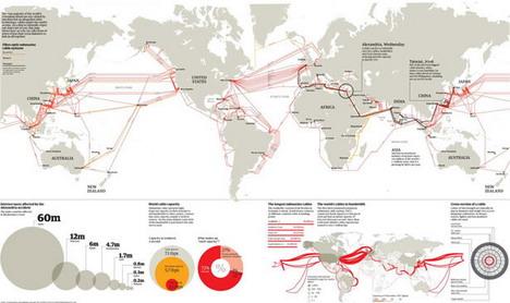 the_internet_undersea_world