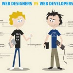 35 Must-See Infographics for Web Designers, Developers and Bloggers
