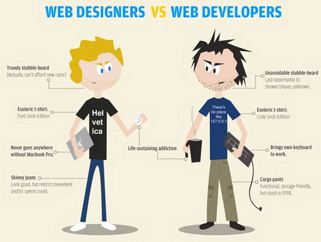 web_designers_vs_web_developers