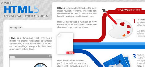 wtf_is_html5_and_why_we_should_care