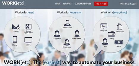worketc_online_financial_tools_freelancers