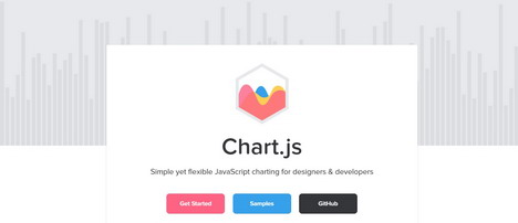 chart-js-data-visualization-tool