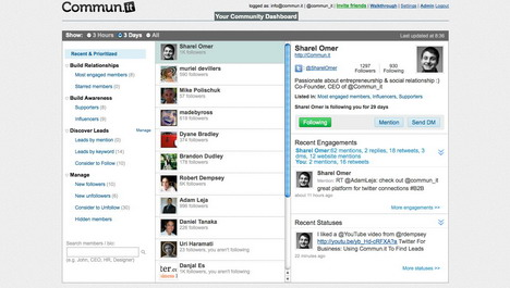 commun_it_twitter_management_tool