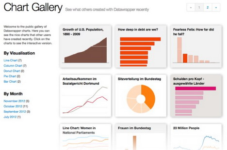 datawrapper-data-visualization-tool