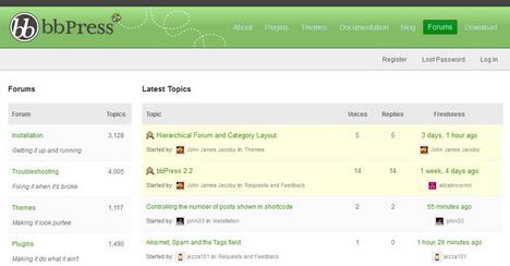 Best Online Discussion Forums