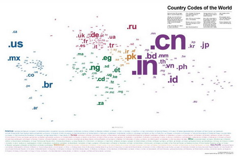 country_codes_of_the_world